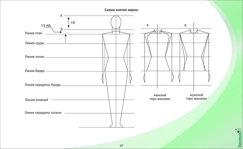 Таблица соответствия размеров детской одежды Шитье для